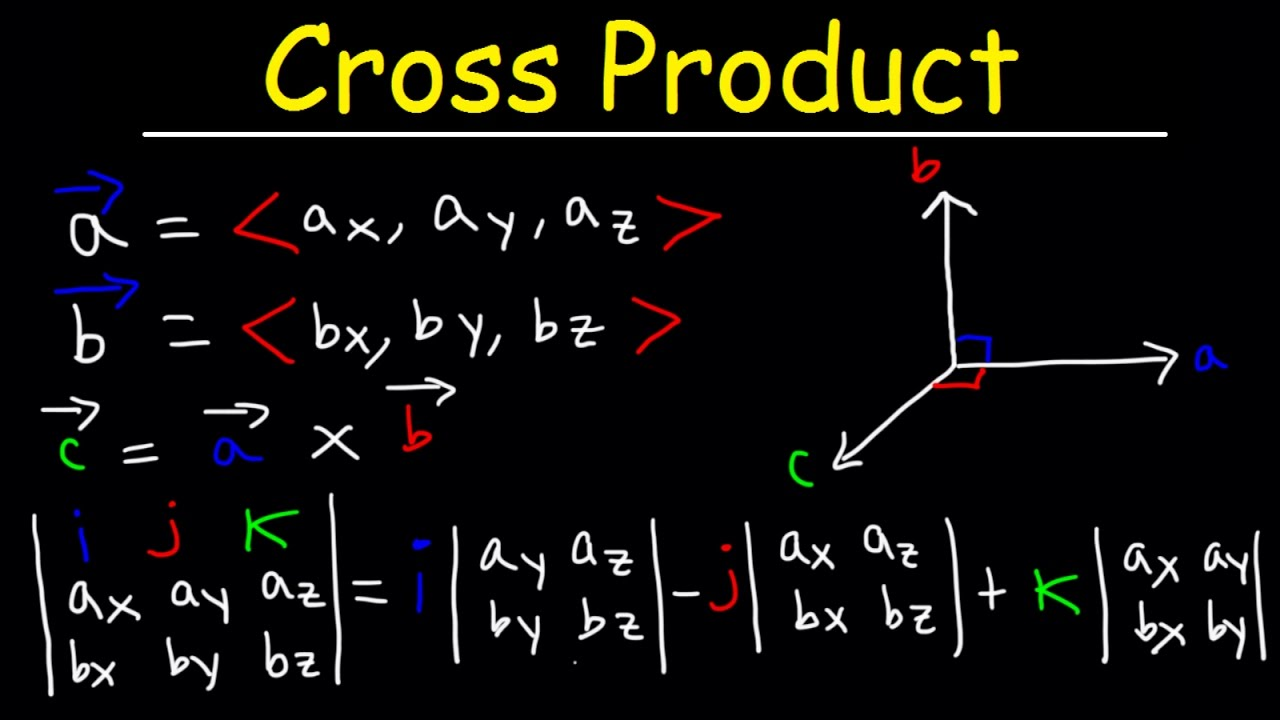 Vector Cross Products